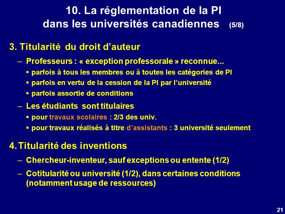21 10. La réglementation de la PI dans les universités canadiennes (5/8) 3. Titularité du droit dauteur –Professeurs : « exception professorale » reco