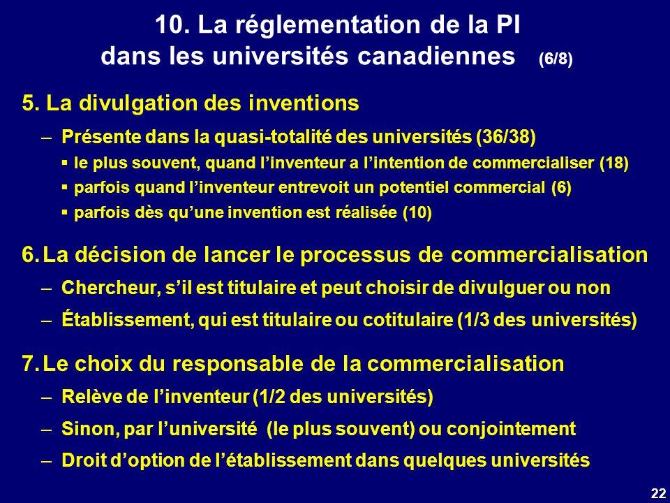 22 10. La réglementation de la PI dans les universités canadiennes (6/8) 5. La divulgation des inventions –Présente dans la quasi-totalité des univers