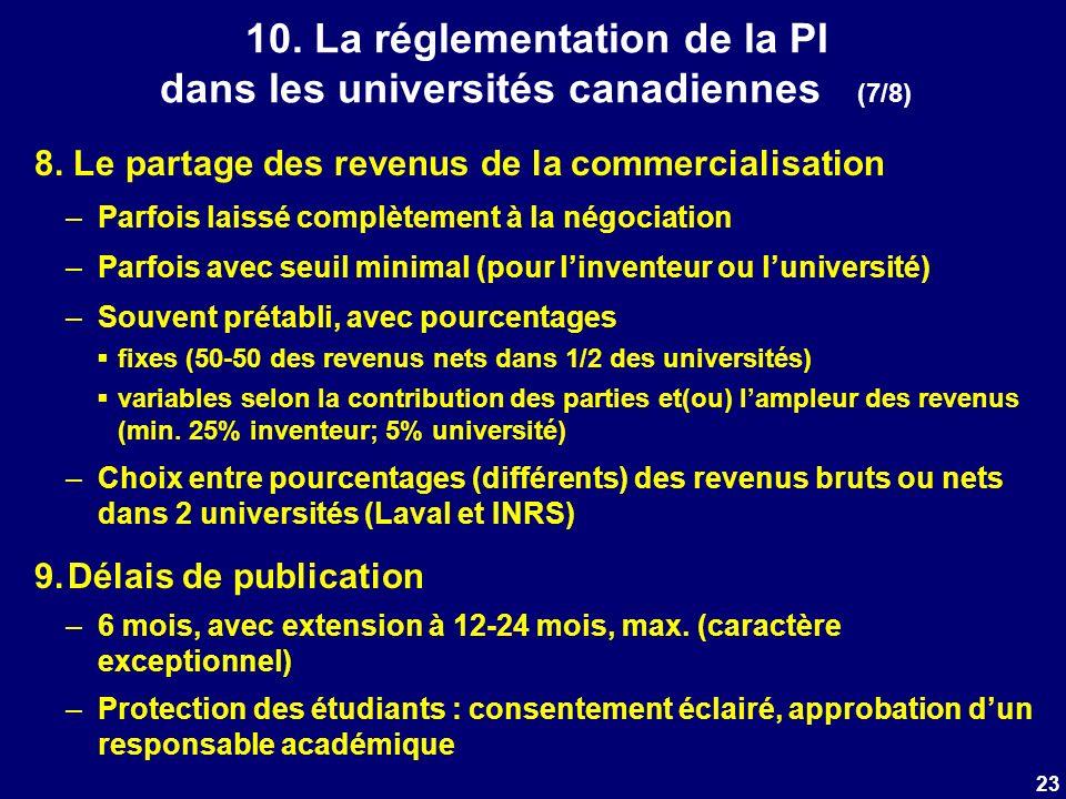 23 10. La réglementation de la PI dans les universités canadiennes (7/8) 8. Le partage des revenus de la commercialisation –Parfois laissé complètemen