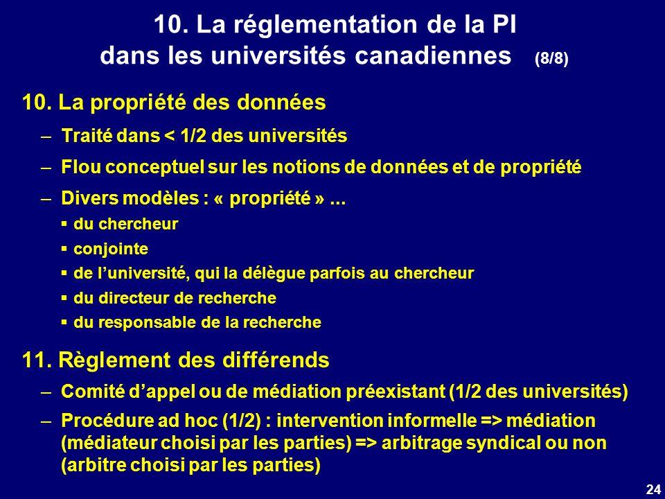 24 10. La réglementation de la PI dans les universités canadiennes (8/8) 10. La propriété des données –Traité dans < 1/2 des universités –Flou concept