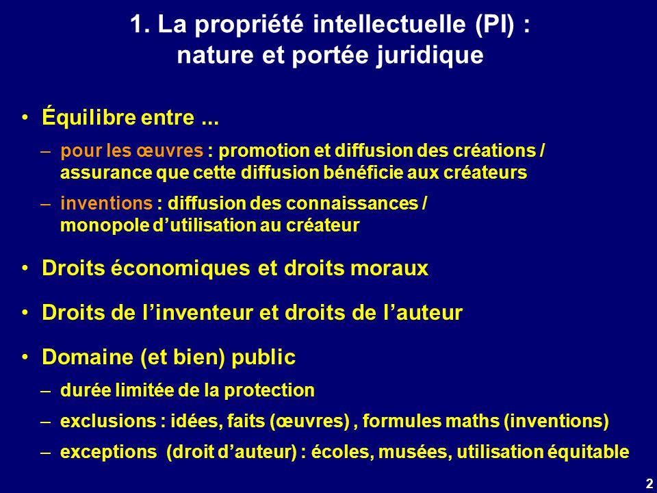 1. La propriété intellectuelle (PI) : nature et portée juridique Équilibre entre... –pour les œuvres : promotion et diffusion des créations / assuranc