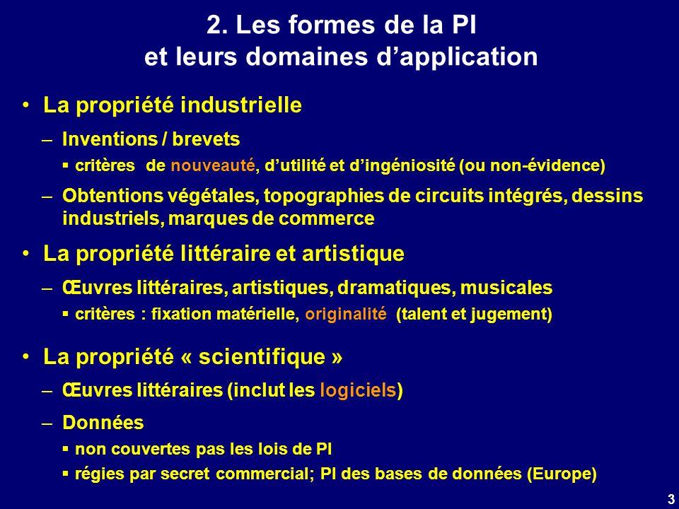 2. Les formes de la PI et leurs domaines dapplication La propriété industrielle –Inventions / brevets critères de nouveauté, dutilité et dingéniosité