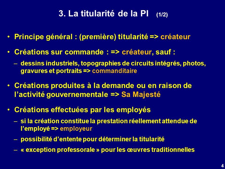 3. La titularité de la PI (1/2) Principe général : (première) titularité => créateur Créations sur commande : => créateur, sauf : –dessins industriels