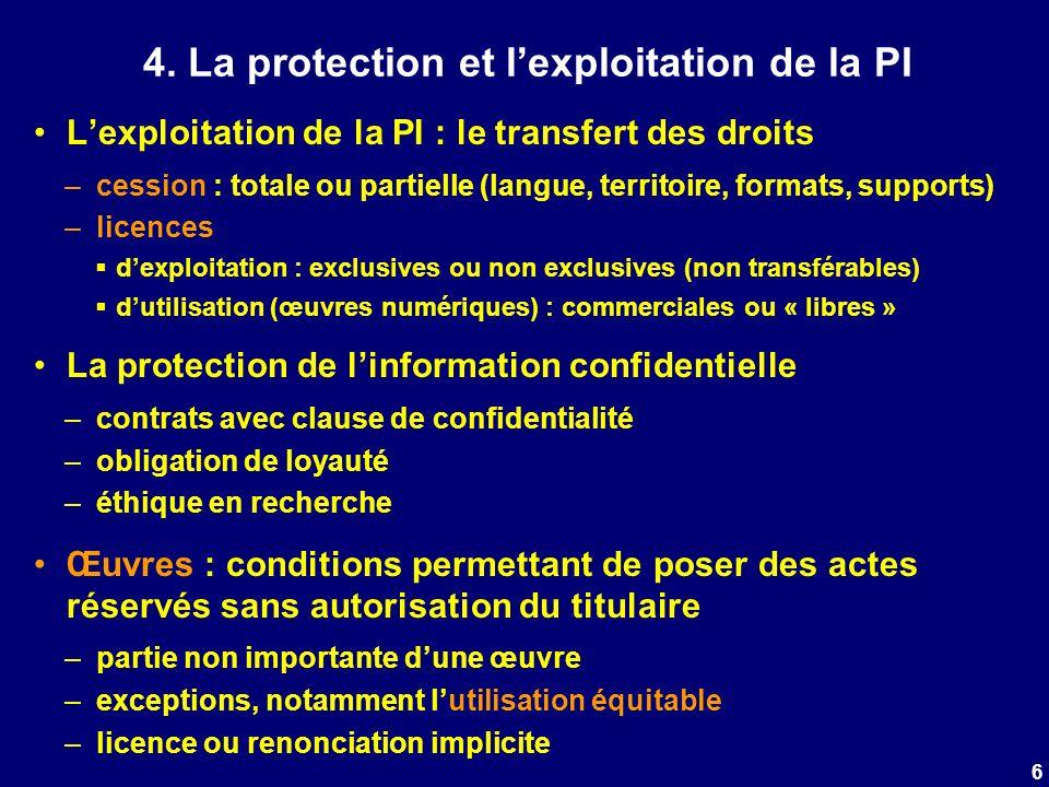 4. La protection et lexploitation de la PI Lexploitation de la PI : le transfert des droits –cession : totale ou partielle (langue, territoire, format