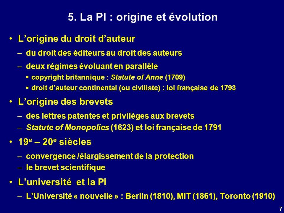 5. La PI : origine et évolution Lorigine du droit dauteur –du droit des éditeurs au droit des auteurs –deux régimes évoluant en parallèle copyright br