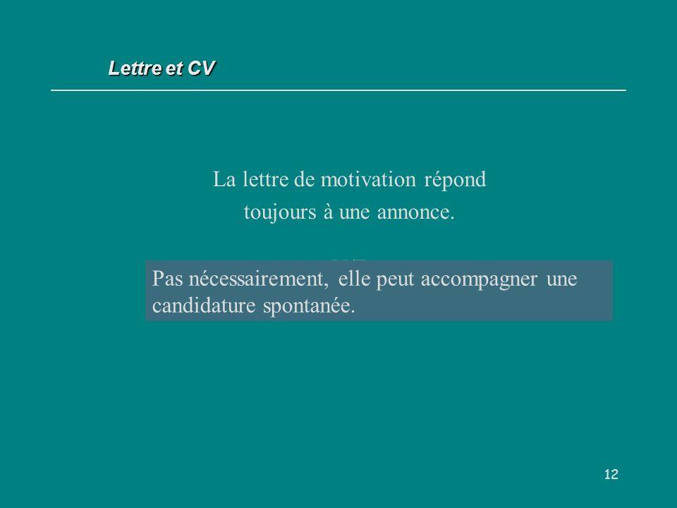 12 La lettre de motivation répond toujours à une annonce.