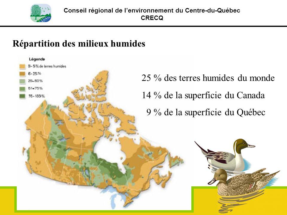 Conseil régional de lenvironnement du Centre-du-Québec CRECQ Répartition des milieux humides 25 % des terres humides du monde 14 % de la superficie du