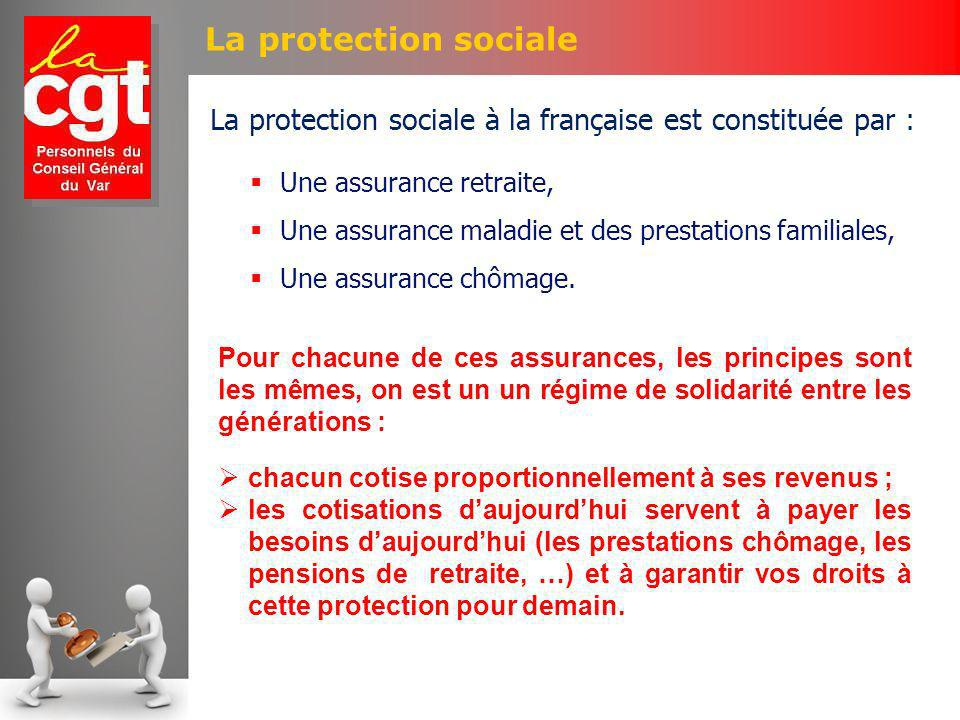 La protection sociale Une assurance retraite, Une assurance maladie et des prestations familiales, Une assurance chômage.