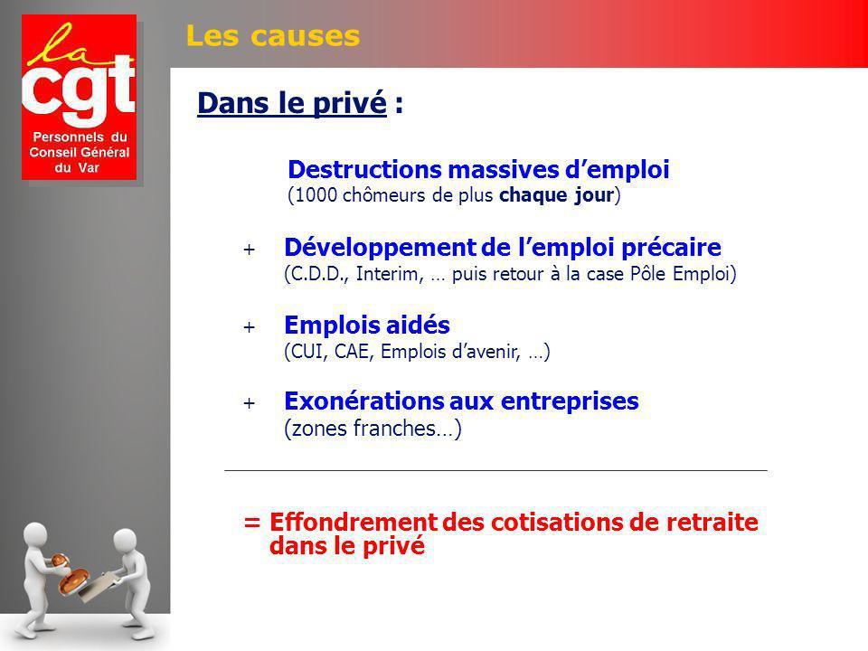 Les causes Dans le privé : Destructions massives demploi (1000 chômeurs de plus chaque jour) + Développement de lemploi précaire (C.D.D., Interim, … p