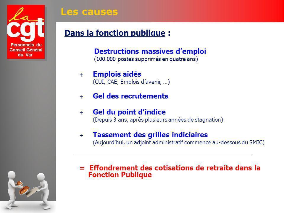 Les causes Dans la fonction publique : Destructions massives demploi (100.000 postes supprimés en quatre ans) + Emplois aidés (CUI, CAE, Emplois daven