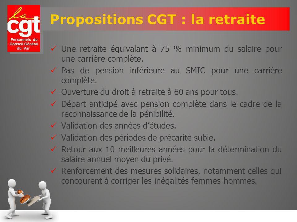 Une retraite équivalant à 75 % minimum du salaire pour une carrière complète. Pas de pension inférieure au SMIC pour une carrière complète. Ouverture