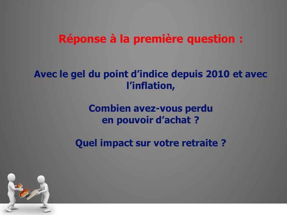 Réponse à la première question : Avec le gel du point dindice depuis 2010 et avec linflation, Combien avez-vous perdu en pouvoir dachat ? Quel impact