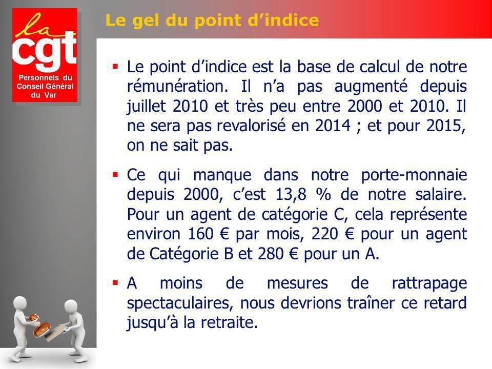 Le gel du point dindice Le point dindice est la base de calcul de notre rémunération. Il na pas augmenté depuis juillet 2010 et très peu entre 2000 et