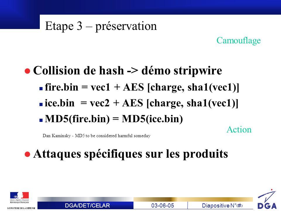 DGA/DET/CELAR03-06-05Diapositive N° 17 MINISTÈRE DE LA DÉFENSE Etape 3 – préservation Collision de hash -> démo stripwire fire.bin = vec1 + AES [charg