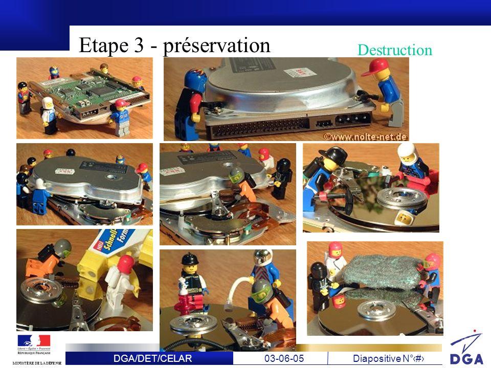 DGA/DET/CELAR03-06-05Diapositive N° 18 MINISTÈRE DE LA DÉFENSE Etape 3 - préservation Destruction