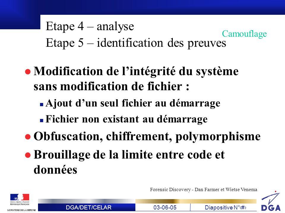 DGA/DET/CELAR03-06-05Diapositive N° 20 MINISTÈRE DE LA DÉFENSE Etape 4 – analyse Camouflage Etape 5 – identification des preuves Modification de linté
