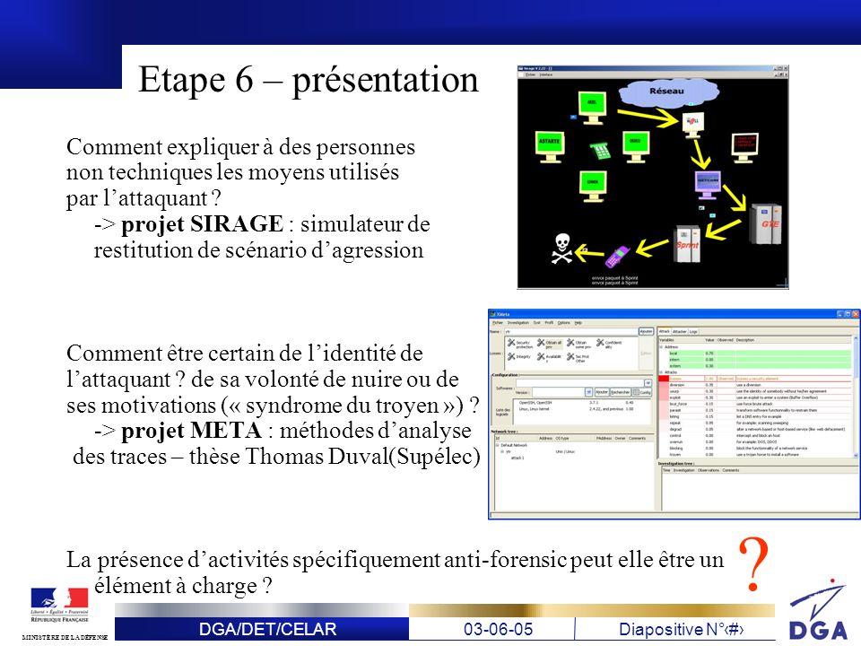 DGA/DET/CELAR03-06-05Diapositive N° 21 MINISTÈRE DE LA DÉFENSE Etape 6 – présentation Comment expliquer à des personnes non techniques les moyens util