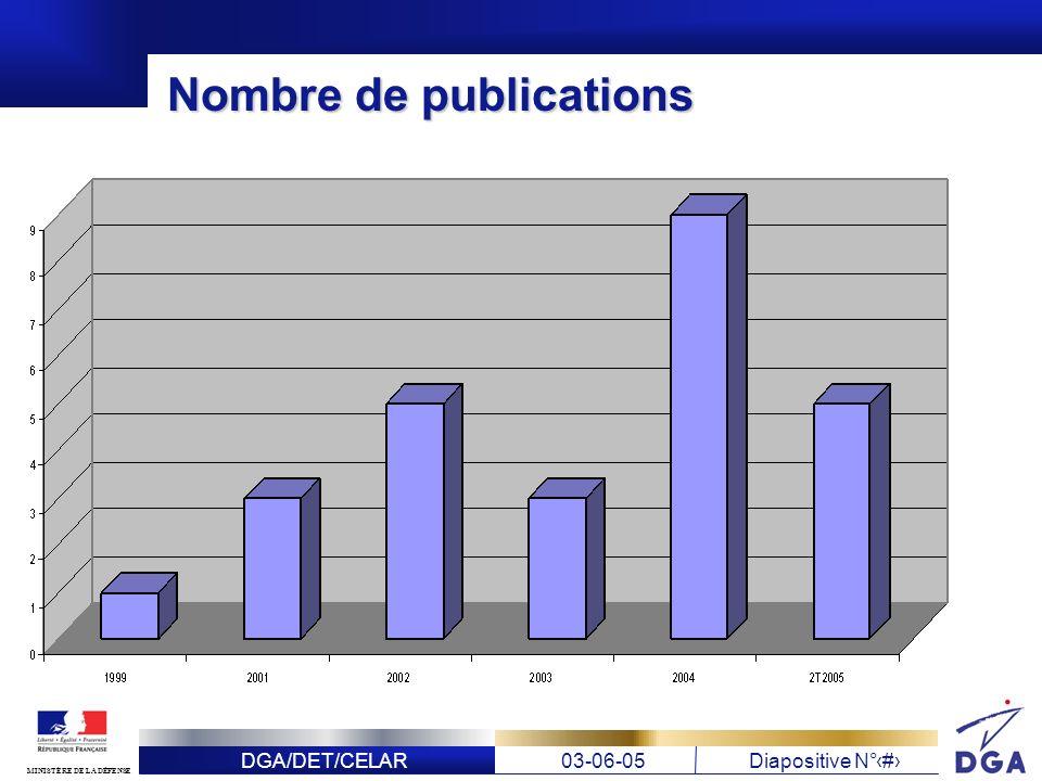 DGA/DET/CELAR03-06-05Diapositive N° 5 MINISTÈRE DE LA DÉFENSE Historique
