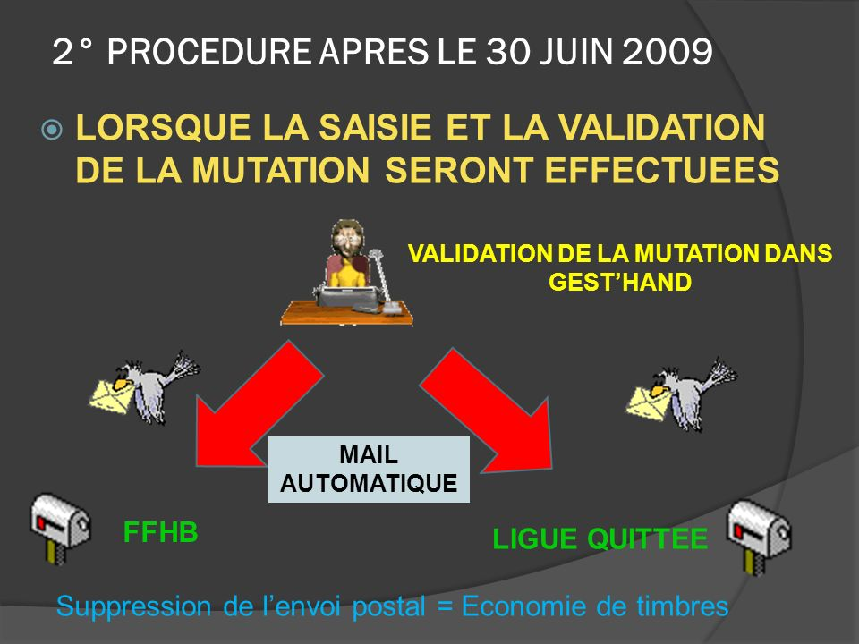 2° PROCEDURE APRES LE 30 JUIN 2009 LORSQUE LA SAISIE ET LA VALIDATION DE LA MUTATION SERONT EFFECTUEES VALIDATION DE LA MUTATION DANS GESTHAND FFHB LIGUE QUITTEE MAIL AUTOMATIQUE Suppression de lenvoi postal = Economie de timbres