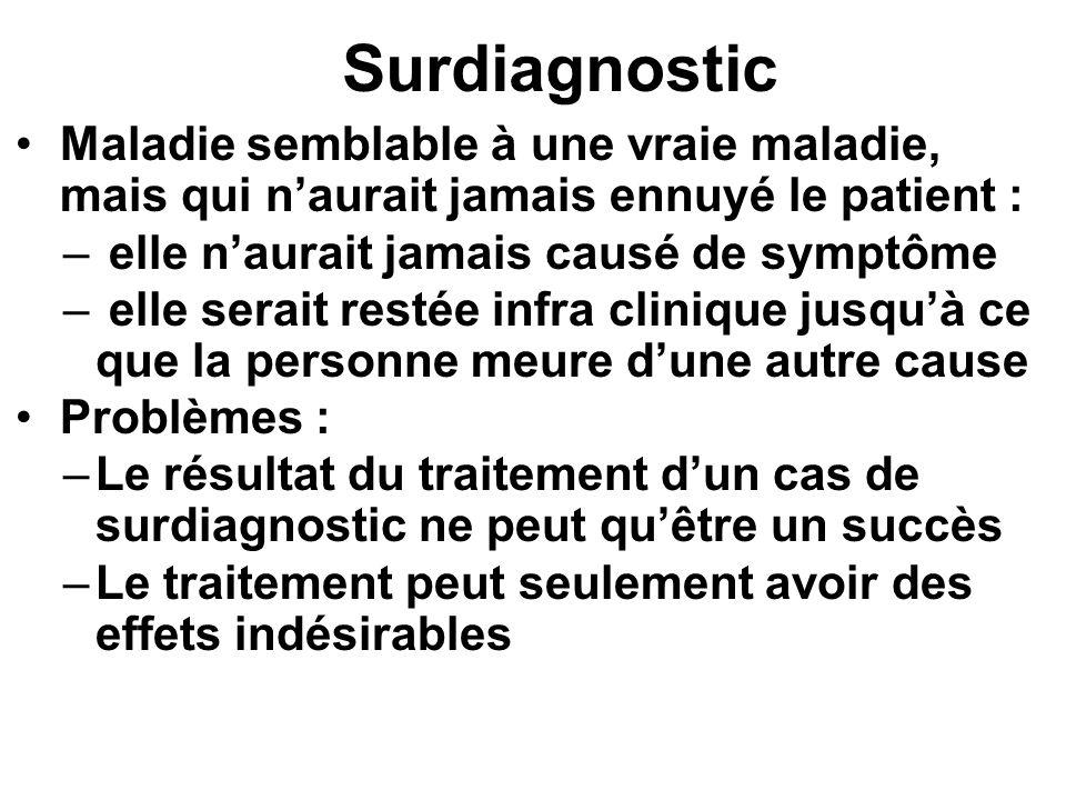 Surdiagnostic Maladie semblable à une vraie maladie, mais qui naurait jamais ennuyé le patient : – elle naurait jamais causé de symptôme – elle serait