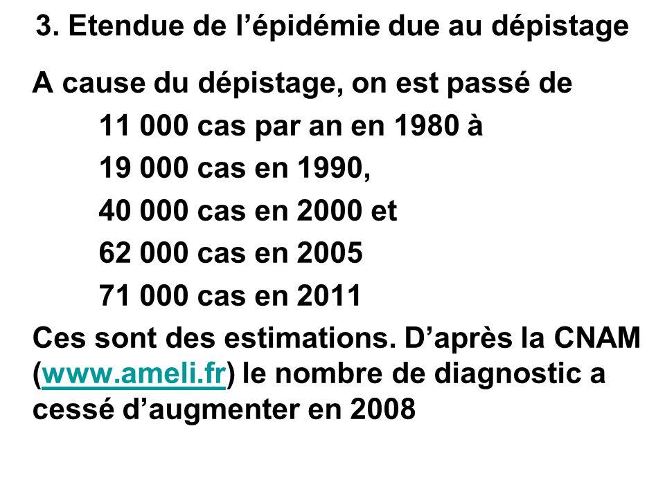3. Etendue de lépidémie due au dépistage A cause du dépistage, on est passé de 11 000 cas par an en 1980 à 19 000 cas en 1990, 40 000 cas en 2000 et 6