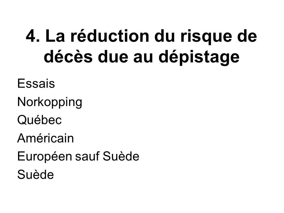 4. La réduction du risque de décès due au dépistage Essais Norkopping Québec Américain Européen sauf Suède Suède