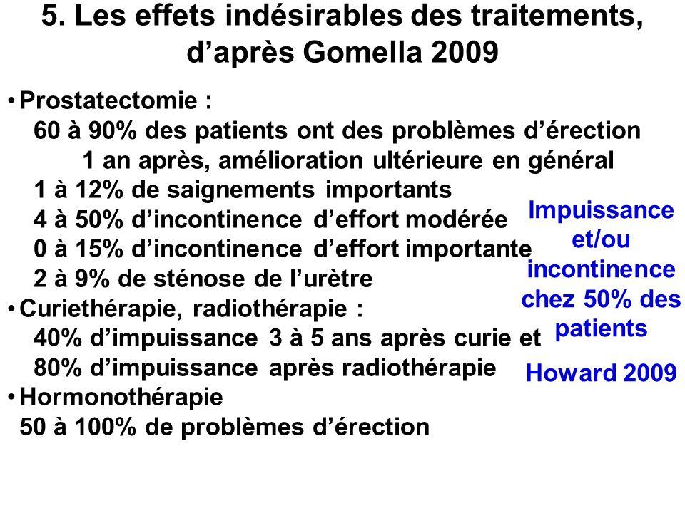 5. Les effets indésirables des traitements, daprès Gomella 2009 Prostatectomie : 60 à 90% des patients ont des problèmes dérection 1 an après, amélior