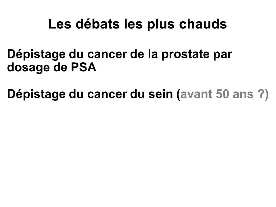 Les débats les plus chauds Dépistage du cancer de la prostate par dosage de PSA Dépistage du cancer du sein (avant 50 ans ?)