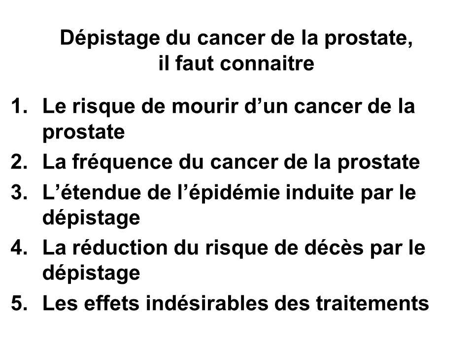 Dépistage du cancer de la prostate, il faut connaitre 1.Le risque de mourir dun cancer de la prostate 2.La fréquence du cancer de la prostate 3.Létend