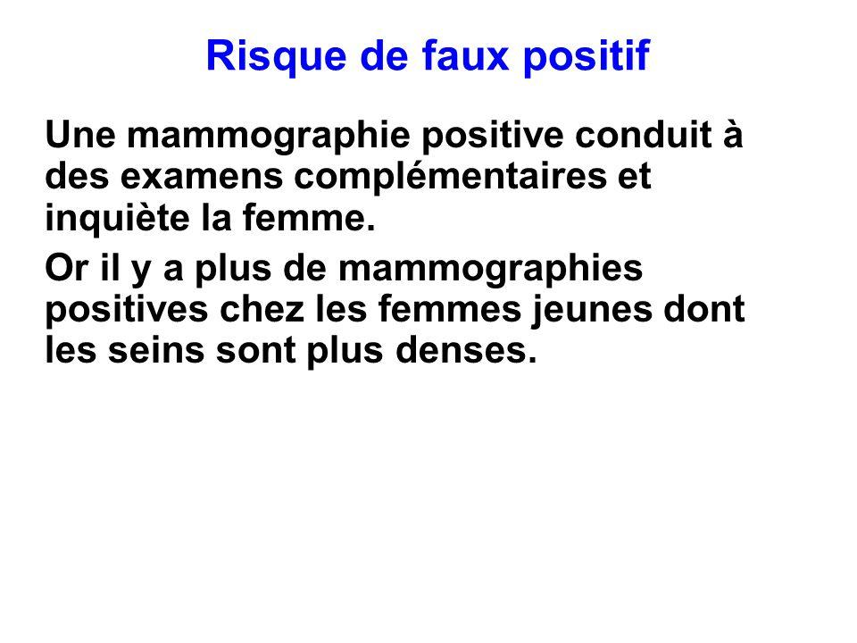 Risque de faux positif Une mammographie positive conduit à des examens complémentaires et inquiète la femme. Or il y a plus de mammographies positives