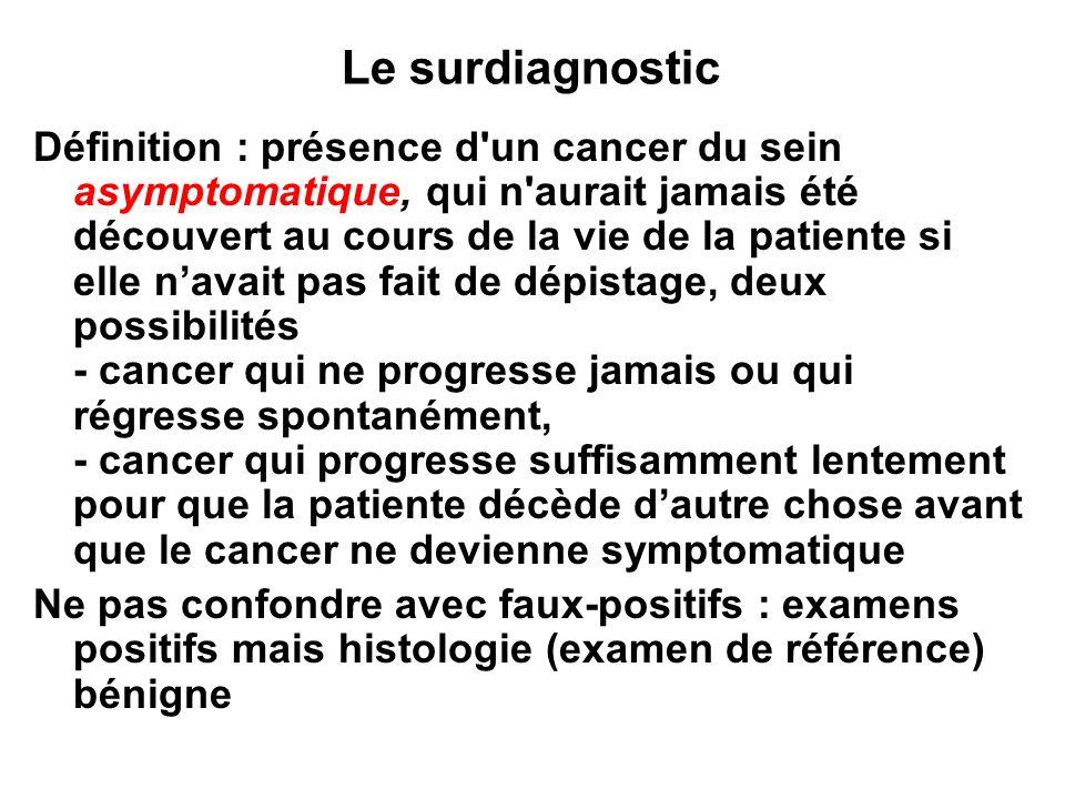 Le surdiagnostic Définition : présence d'un cancer du sein asymptomatique, qui n'aurait jamais été découvert au cours de la vie de la patiente si elle