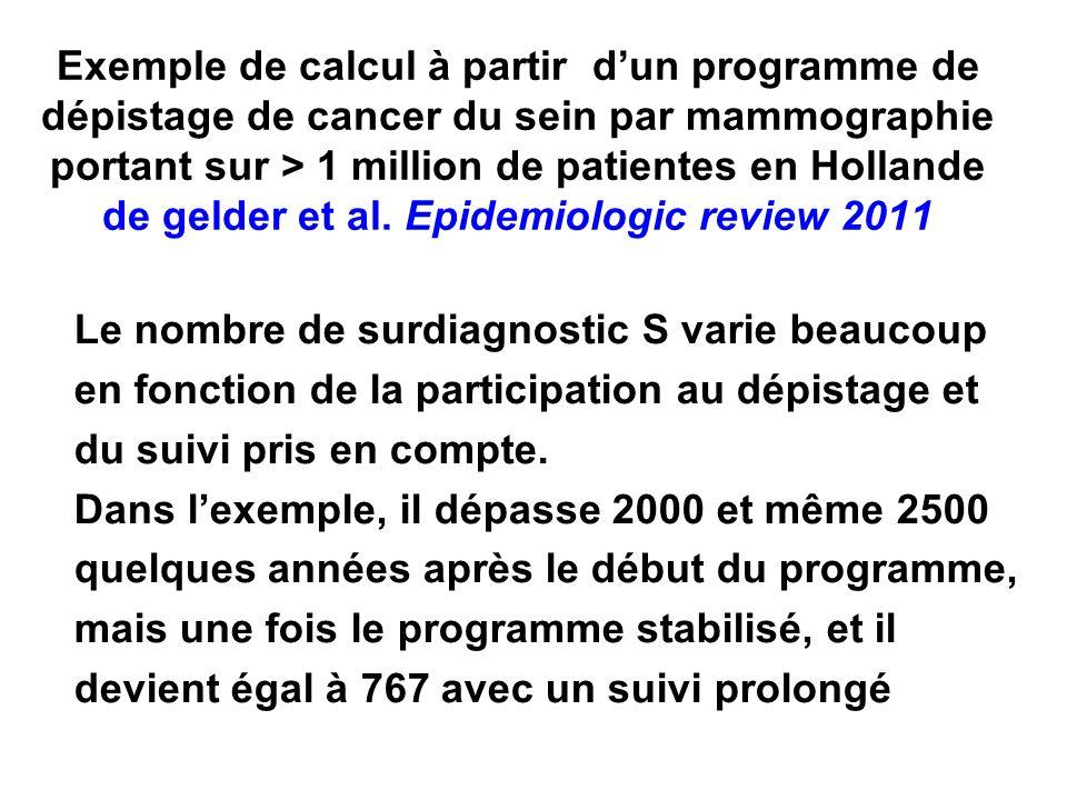 Exemple de calcul à partir dun programme de dépistage de cancer du sein par mammographie portant sur > 1 million de patientes en Hollande de gelder et