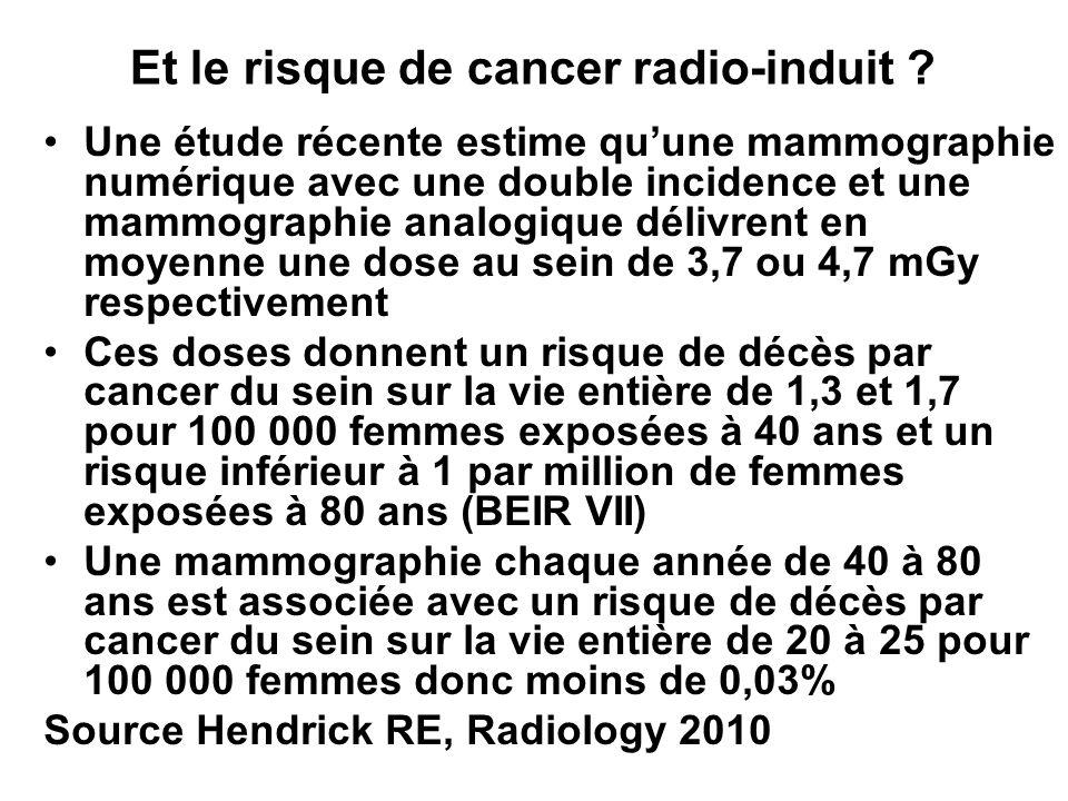 Et le risque de cancer radio-induit ? Une étude récente estime quune mammographie numérique avec une double incidence et une mammographie analogique d