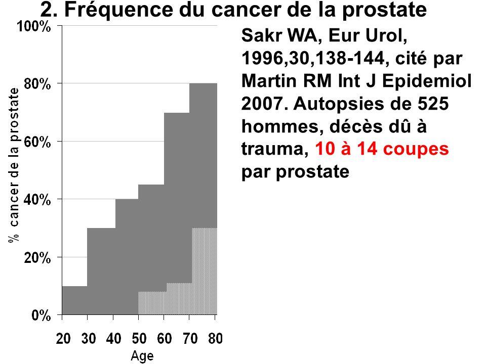 Sakr WA, Eur Urol, 1996,30,138-144, cité par Martin RM Int J Epidemiol 2007. Autopsies de 525 hommes, décès dû à trauma, 10 à 14 coupes par prostate