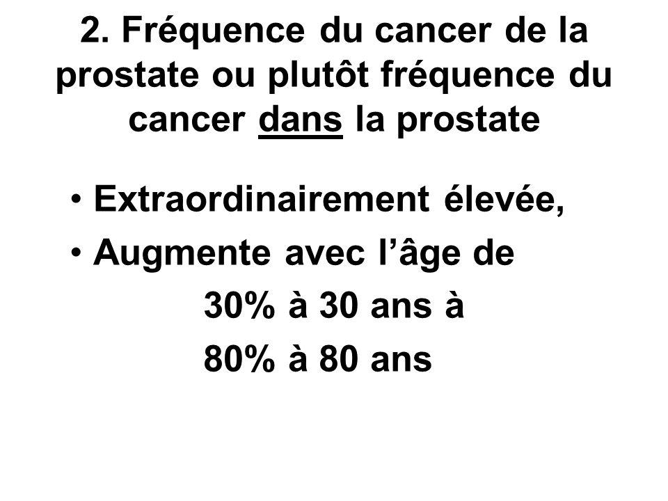2. Fréquence du cancer de la prostate ou plutôt fréquence du cancer dans la prostate Extraordinairement élevée, Augmente avec lâge de 30% à 30 ans à 8
