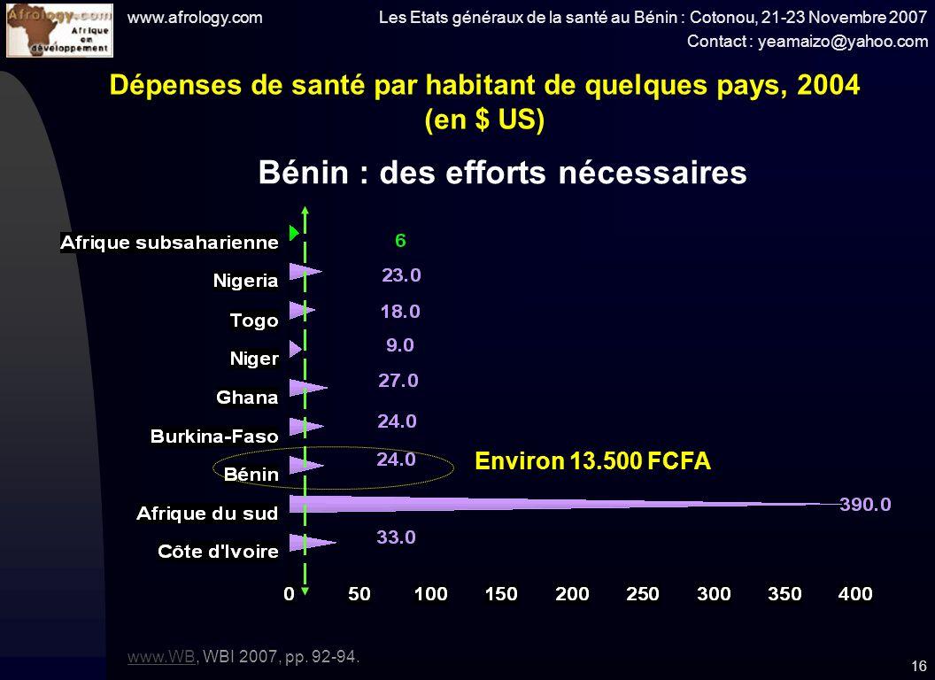 www.afrology.com Les Etats généraux de la santé au Bénin : Cotonou, 21-23 Novembre 2007 Contact : yeamaizo@yahoo.com 16 Dépenses de santé par habitant de quelques pays, 2004 (en $ US) www.WBwww.WB, WBI 2007, pp.