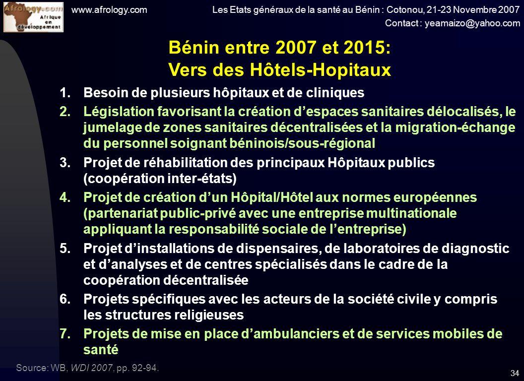 www.afrology.com Les Etats généraux de la santé au Bénin : Cotonou, 21-23 Novembre 2007 Contact : yeamaizo@yahoo.com 34 Bénin entre 2007 et 2015: Vers des Hôtels-Hopitaux Source: WB, WDI 2007, pp.