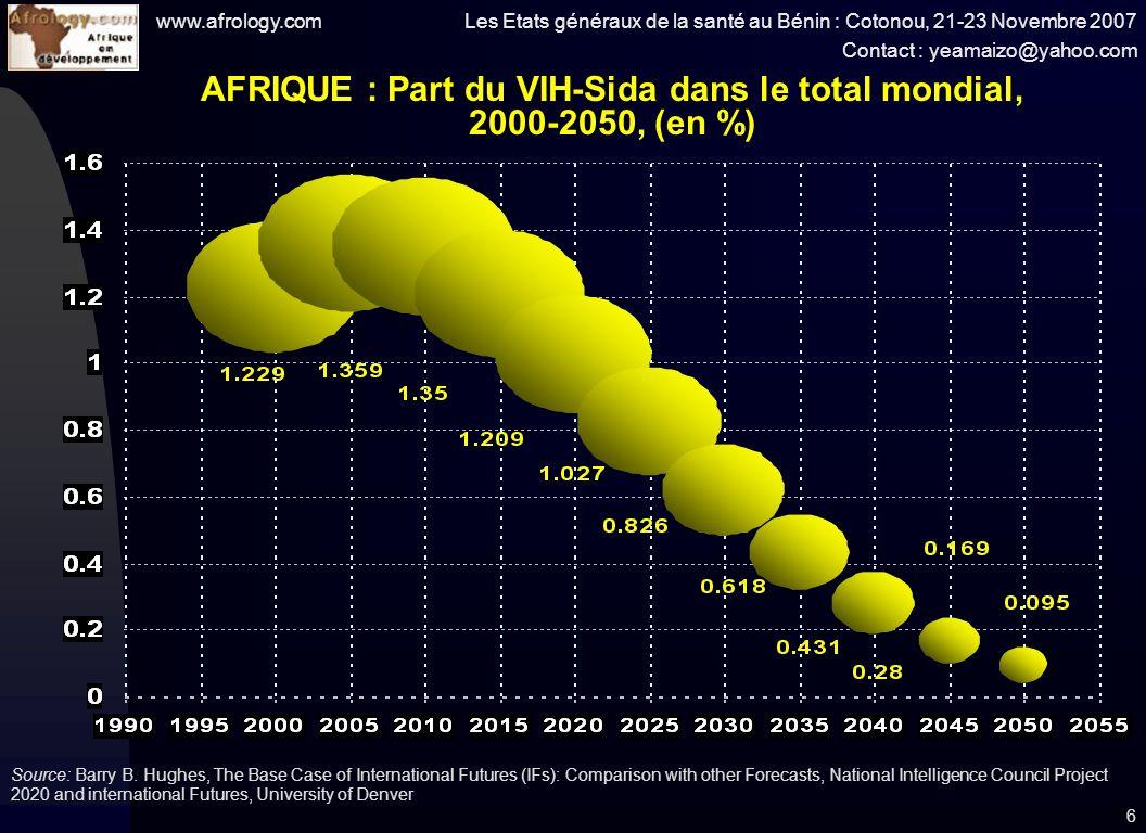 www.afrology.com Les Etats généraux de la santé au Bénin : Cotonou, 21-23 Novembre 2007 Contact : yeamaizo@yahoo.com 6 Source: Barry B.