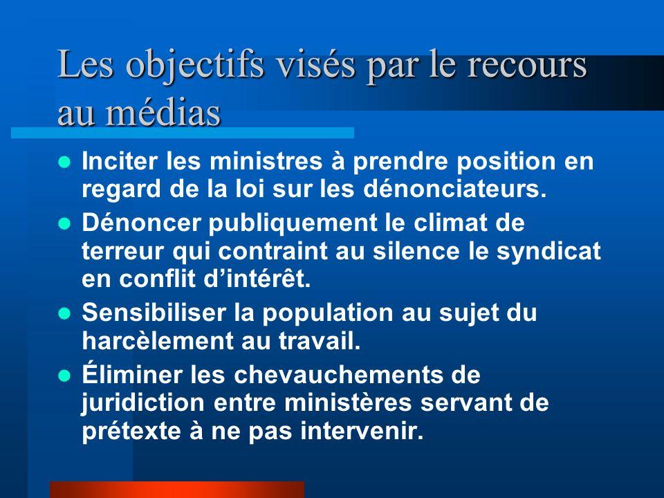 Dénonciations à Postes-Canada M.G. St-Onge De 1999 à 2003, le plaignant maître poste-adjoint, avisait la direction de Postes-Canada et son syndicat du