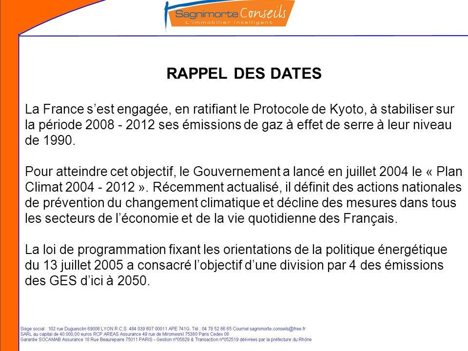 RAPPEL DES DATES La France sest engagée, en ratifiant le Protocole de Kyoto, à stabiliser sur la période 2008 - 2012 ses émissions de gaz à effet de serre à leur niveau de 1990.
