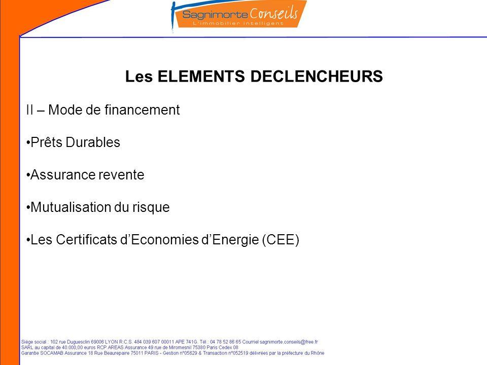 Les ELEMENTS DECLENCHEURS II – Mode de financement Prêts Durables Assurance revente Mutualisation du risque Les Certificats dEconomies dEnergie (CEE)