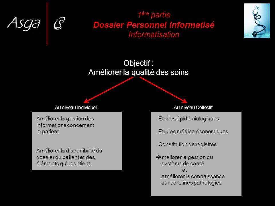 1 ère partie Dossier Personnel Informatisé Informatisation Objectif : Améliorer la qualité des soins Au niveau Individuel Améliorer la gestion des inf