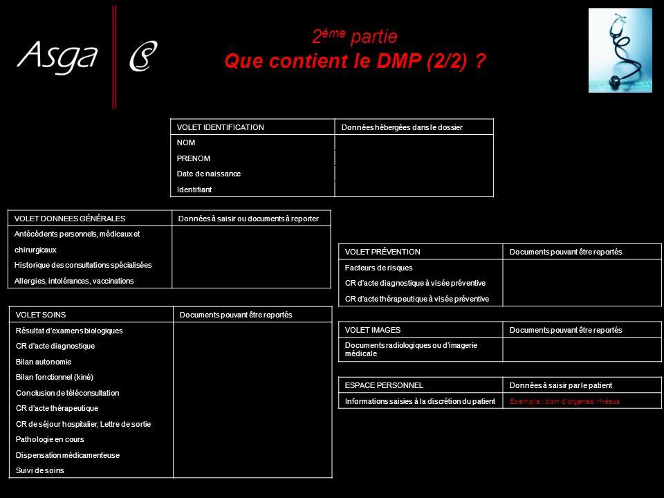 2 ème partie Que contient le DMP (2/2) ? VOLET DONNEES GÉNÉRALESDonnées à saisir ou documents à reporter Antécédents personnels, médicaux et chirurgic