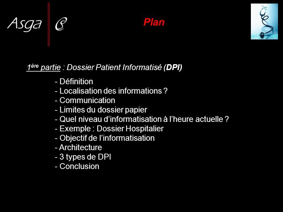 1 ère partie : Dossier Patient Informatisé (DPI) - Définition - Localisation des informations ? - Communication - Limites du dossier papier - Quel niv