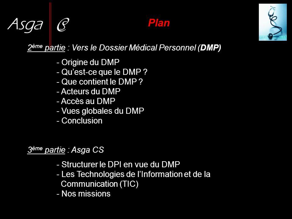 2 ème partie : Vers le Dossier Médical Personnel (DMP) - Origine du DMP - Quest-ce que le DMP ? - Que contient le DMP ? - Acteurs du DMP - Accès au DM