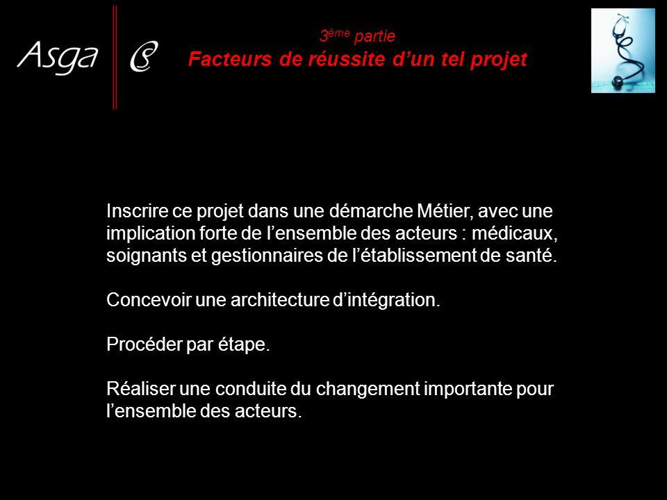 3 ème partie Facteurs de réussite dun tel projet Inscrire ce projet dans une démarche Métier, avec une implication forte de lensemble des acteurs : mé