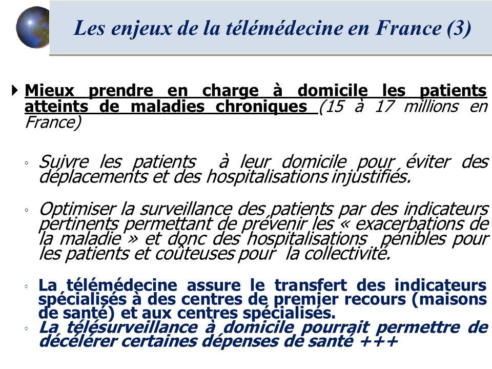 Mieux prendre en charge à domicile les patients atteints de maladies chroniques (15 à 17 millions en France) Suivre les patients à leur domicile pour éviter des déplacements et des hospitalisations injustifiés.