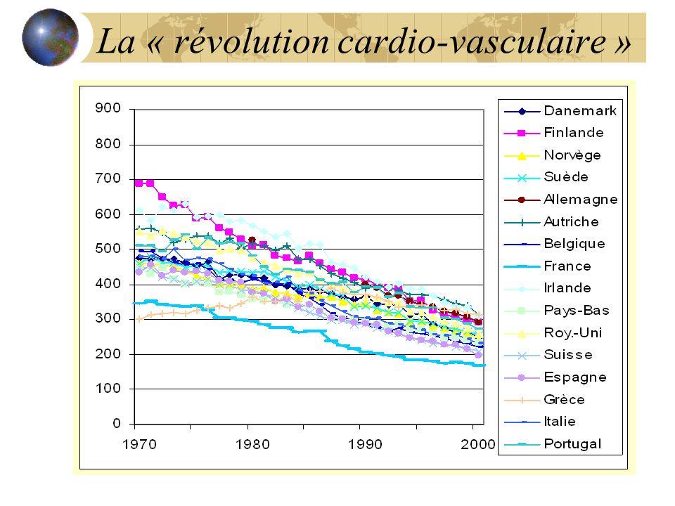 La « révolution cardio-vasculaire »