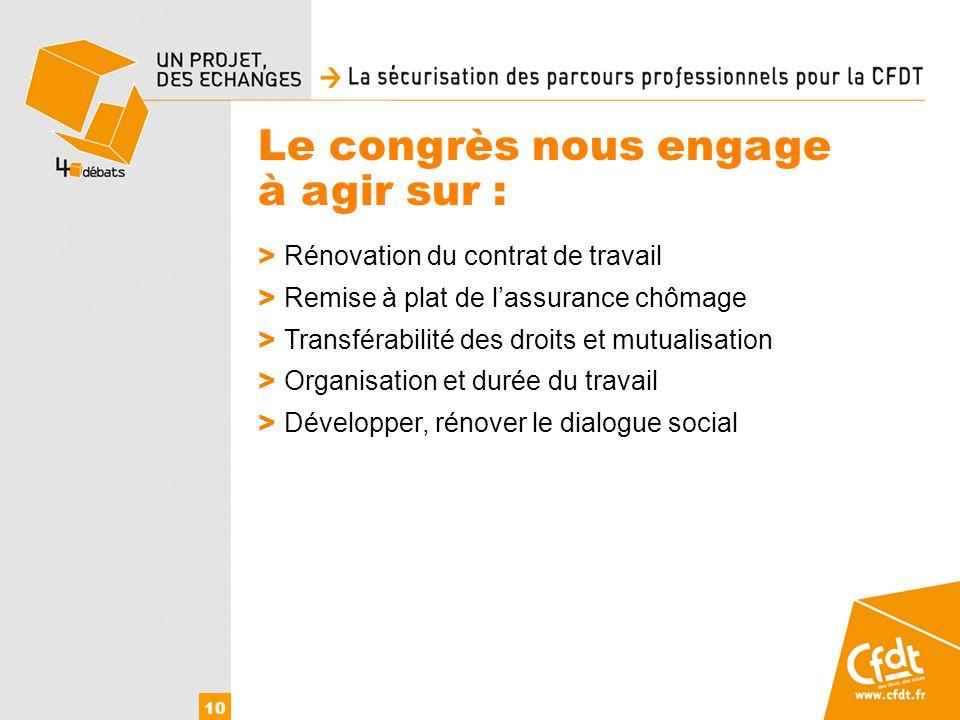 Le congrès nous engage > Rénovation du contrat de travail > Remise à plat de lassurance chômage > Transférabilité des droits et mutualisation > Organisation et durée du travail > Développer, rénover le dialogue social 10 à agir sur :