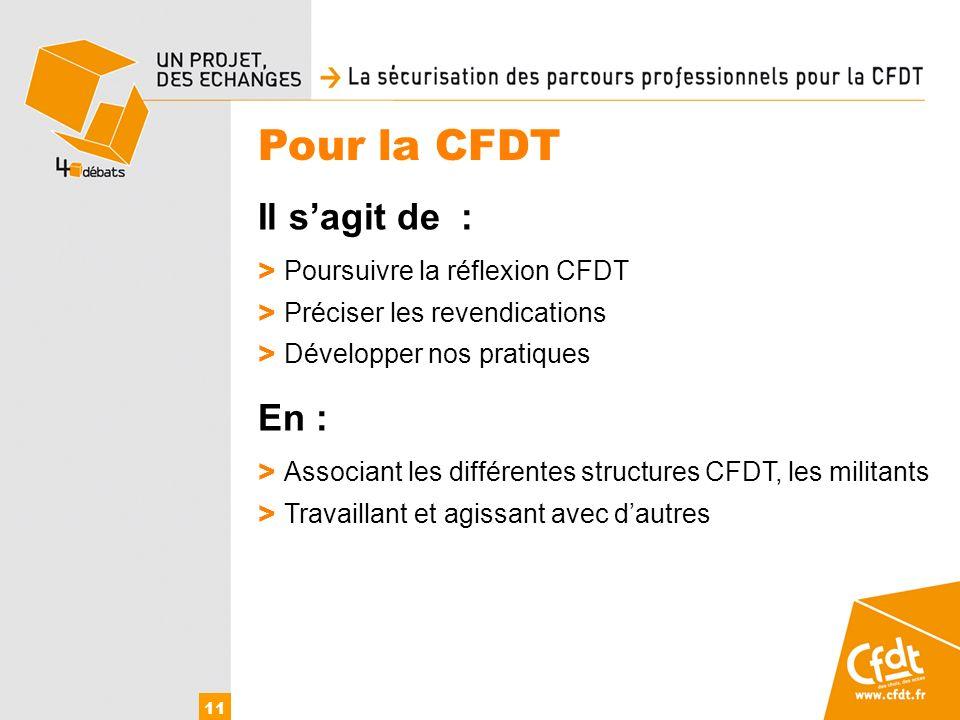Pour la CFDT Il sagit de : > Poursuivre la réflexion CFDT > Préciser les revendications > Développer nos pratiques En : > Associant les différentes structures CFDT, les militants > Travaillant et agissant avec dautres 11